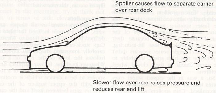 تولید هندسه پارامتریک دوبعدی برای مقطع طولی خودرو فورد Ikon بوسیله CAESES FriendShip