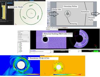 پارامتره کردن مقطع دو بعدی توربین محوری قائم/ سیکلوئیدی دریایی (ویث اشنایدر) + تولید شبکه بندی با سازمان در ICEM CFD + شبیه سازی عددی جریان در STARCCM