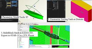 پارامتره کردن یک شناور یات بوسیله نوشتن چند عبارت ساده + ایجاد تانک مجازی پارامتریک + تولید شبکه بندی باسازمان در ICEM CFD