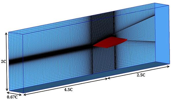تولید دامنه محاسباتی + شبکه بندی بلوکی باسازمان در ICEMCFD + شبیه سازی جریان در CFX19.2 و STAR-CCM+13.06 برای هیدروفویل NACA