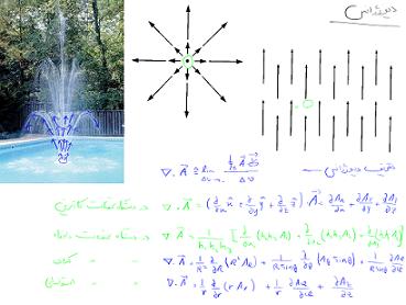 مفاهيم پايه تئوري و عددي ديناميك سيالات محاسباتي (جلسه اول)