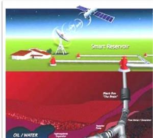پروژه آماده - بررسی و مطالعه هوشمند سازی مخازن نفت و گاز