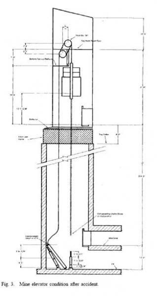 پروژه  آماده - مدارات کنترلی و برقی و موتورهای مورد استفاده در آسانسور  - 117 صفحه فایل ورد و قابل ویرایش