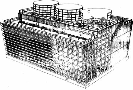 پروژه آماده: برجهاي خنك كن و كنترل شيميايي آنها - 120 صفحه فایل ورد Word