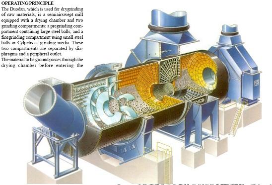 پروژه آماده: خنك كن هاي گريت كولر كلينكر در صنعت سيمان - 120 صفحه فایل ورد Word