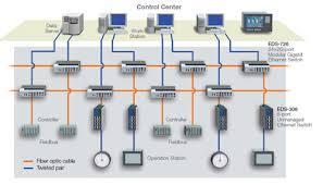 پروژه آماده: تشخیص بن بست در سیستم های توزیع شده (94 صفحه فایل ورد - word)