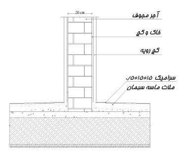 پروژه / تحقیق آماده: طراحی ساختمان مسکونی 6 طبقه با استفاده از نرم افزار ETABS به همراه محاسبات (61 صفحه)