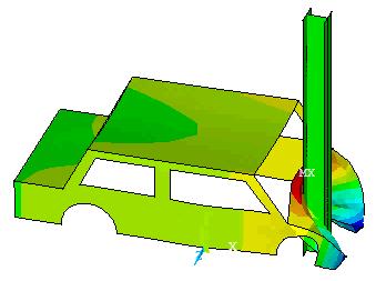 فایل ران شده نرم افزار انسیس (برخورد اتومبیل به ستون)