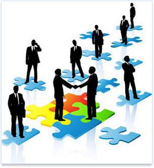 مفهوم ارتباطات(ارتباطات سازمانی)