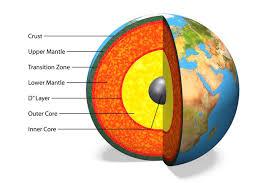 پاورپوینت ساختار زمین