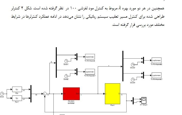 پروژه کنترل PID و مود لغزشی