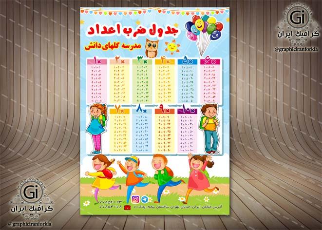 جدول ضرب اعداد ریاضی(6)(به همراه تبلیغ مدرسه)لایه باز-PSD