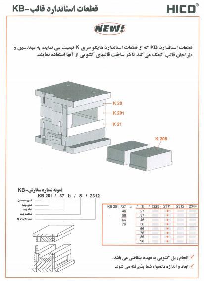 جداول استاندارد قالب هایکو HICO