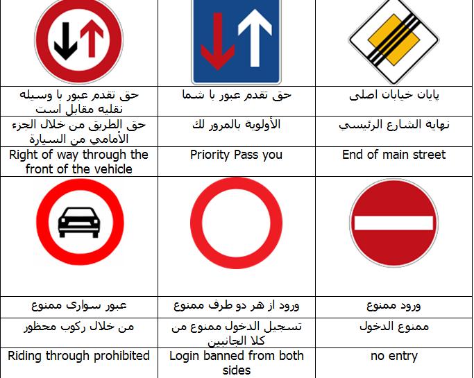 علائم راهنمایی و رانندگی به زبان فارسی ، انگلیسی و عربی