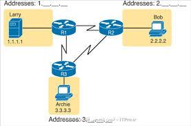 دانلود مقاله  مسیریابی شبکه توسط روتر