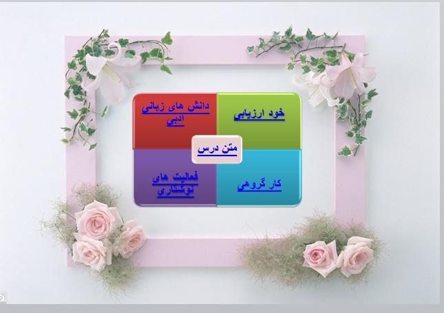 پاورپوینت درس هفتم فارسی هفتم (علم زندگانی)