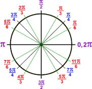 معادلات مثلثاتی کنکور