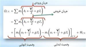 جزوه ترمودینامیک 1 (دانشگاه شریف)