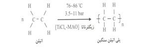 مدلسازی و بهینه سازی پویا از پروپان حرارتی فعال برای تولید اتیلن