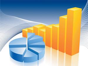 کنترل کیفیت آماری – کنترل فرآیند آماری