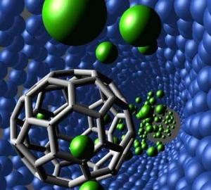 شیمی و نانو تکنولوژی
