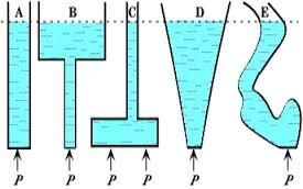 Hydrostatics 1