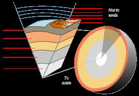 پاورپوینت انرژی زمین گرمایی – مهندسی برق