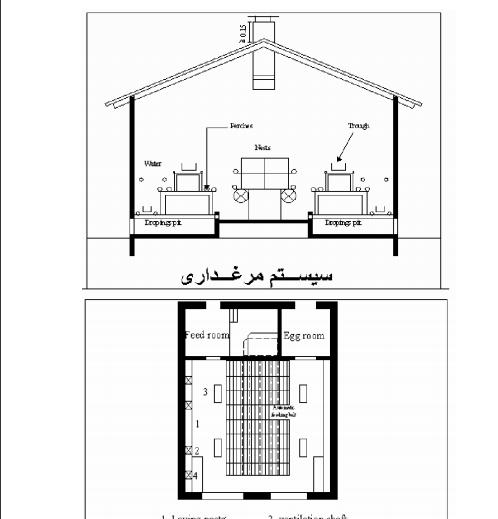اصول طراحی ساختمان ها وتاسیسات پرورش طیور (PDF)
