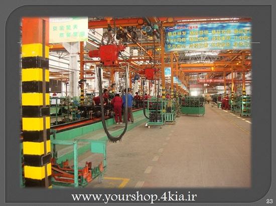 دانلود مقاله تجهیزات اولیه  برای کارخانه تولیدی(پاورپوینت)