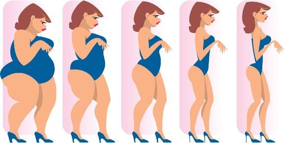 چگونه پنج کیلوگرم در یک هفته کم کنیم