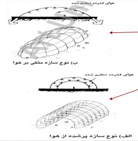 پاور پوینت سازه های بادی