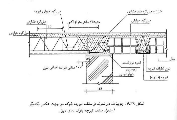 دیتیل سقف -DWG