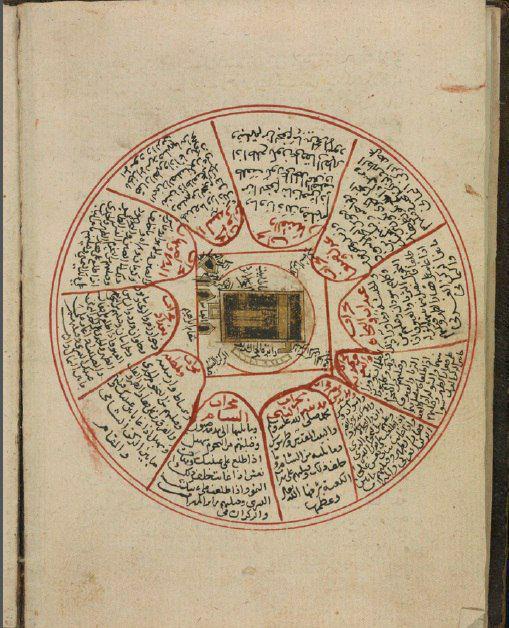 کتاب بسیار نایاب و خطی و ارزشمند  خزینه العحائب
