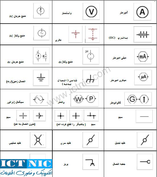 کتاب نمادهای الکترونیکی در نقشه های الکترونیکی