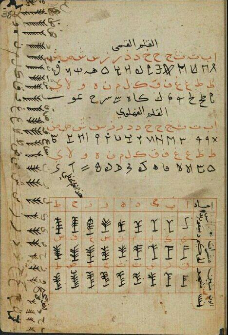 آموزش خطوط باستانی