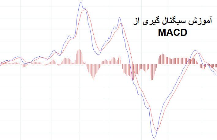 سیگنال گیری از MACD