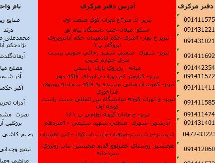 لیست کارخانجات سرتاسر ایران