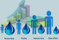 پروژه تحقیقاتی آمار دبیرستان با موضوع افزایش جمعیت و کمبود آب