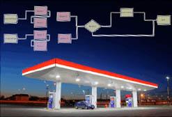 پروژه برنامه نویسی شبیه ساز پمپ بنزین با Arena به