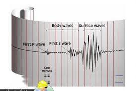 دانلودپاورپوینت-تفسیر-کاربردی-آیین-نامه-زلزله-و-کاربرد-در-ETAPS