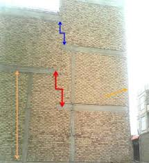 دانلود پاورپوینت  کامل مبحث هشتم - سازه های با مصالح بنایی در264 اسلایدبا جزییات کامل