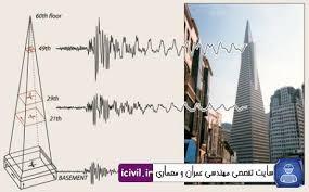دانلود جزوه درسی دانشگاهی مهندسی زلزله  (earthquake  engineering) به صورت فایل pdf در 68 صفحه