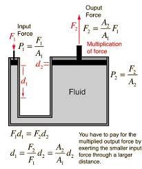 """دانلود جزوه  درسی  دانشگاهی """"مکانیک سیالات بر اساس Irving H. Shames """"     به  صورت فایل  pdf در 219 صفحه"""