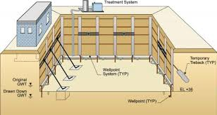 دانلود ایمنی در کارگاه های ساختمانی (ایمنی در گودبرداری) به صورت pdf  در 68 صفحه