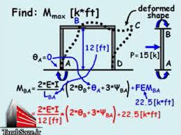 دانلود آموزش تحلیل قاب ها به روش پرتال به صورت pdf در 6 صفحه با توضیحات  و حل تمرین همراه با شکل