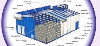 دانلود پاورپوینت مصالح نوین ساختمانی - ساندویچ پانل در 54 اسلاید