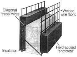 دانلود نشریه 385 - دستورالعمل طراحی، ساخت و اجرای سیستم های پانل پیش ساخته سه بعدی pdf در 120 صفحه