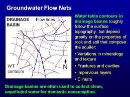 دانلود پاورپوینت Basis of Groundwater Flow  در 54 اسلاید