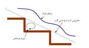 """دانلود مقاله """" استهلاک انرژی در سرریزهای پلکانی شیب دار"""" به صورت pdf در 9صفحه"""