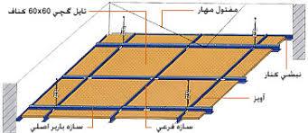 دانلود پا ورپوینت  سقف کاذب   در 71 اسلاید